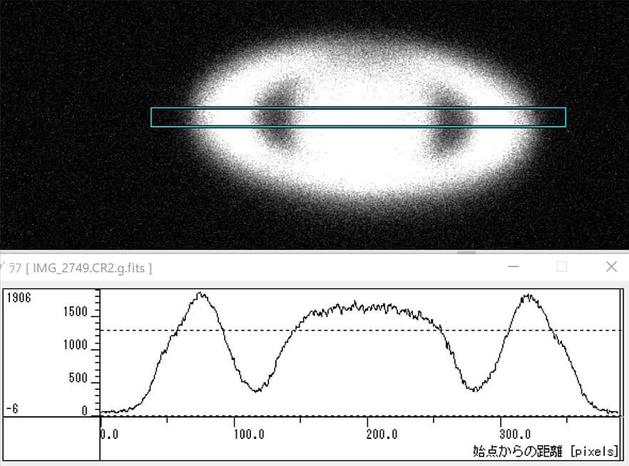 土星の衝効果